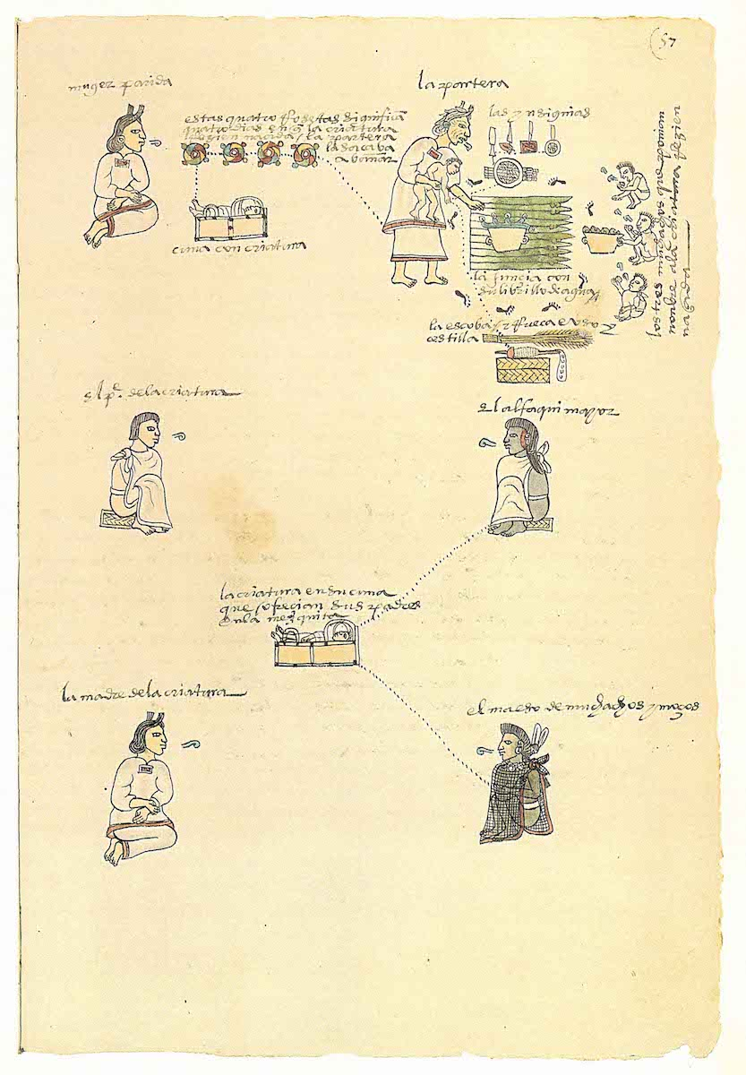 Birth Rituals in the Codex Mendoza