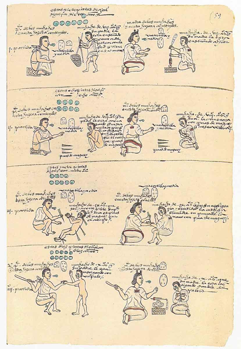 Disciplining Children in the Codex Mendoza