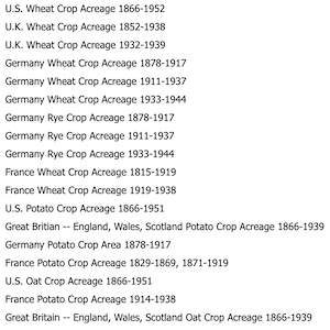 List of data on crops in Germany, UK, and France.