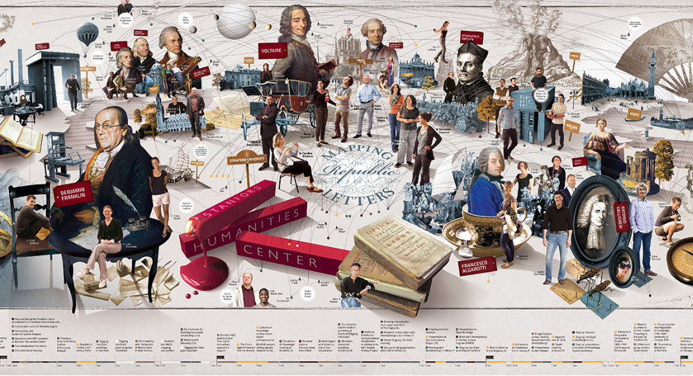Depicts a variety of people and objects being connected to each other