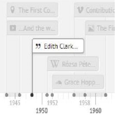 Example of Timeline JS