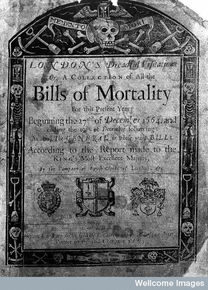 Photo of bill of mortality