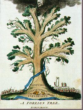 Print of symbolic tree of British liberty