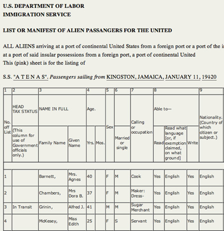 Manifest Record from the S.S. Atenas